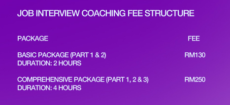 Interview Coaching Fee Structure